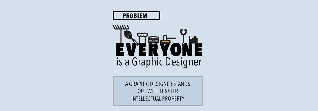 "Infographics - The Future of Graphic Design. Caption says ""Everyone is a graphic designer."""