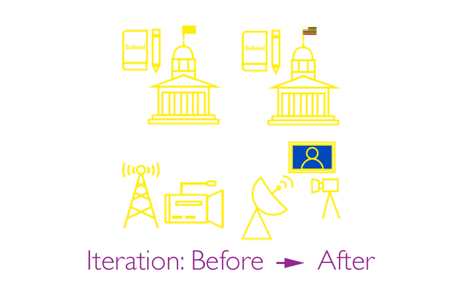 optimations - Icons iterations with Before & After